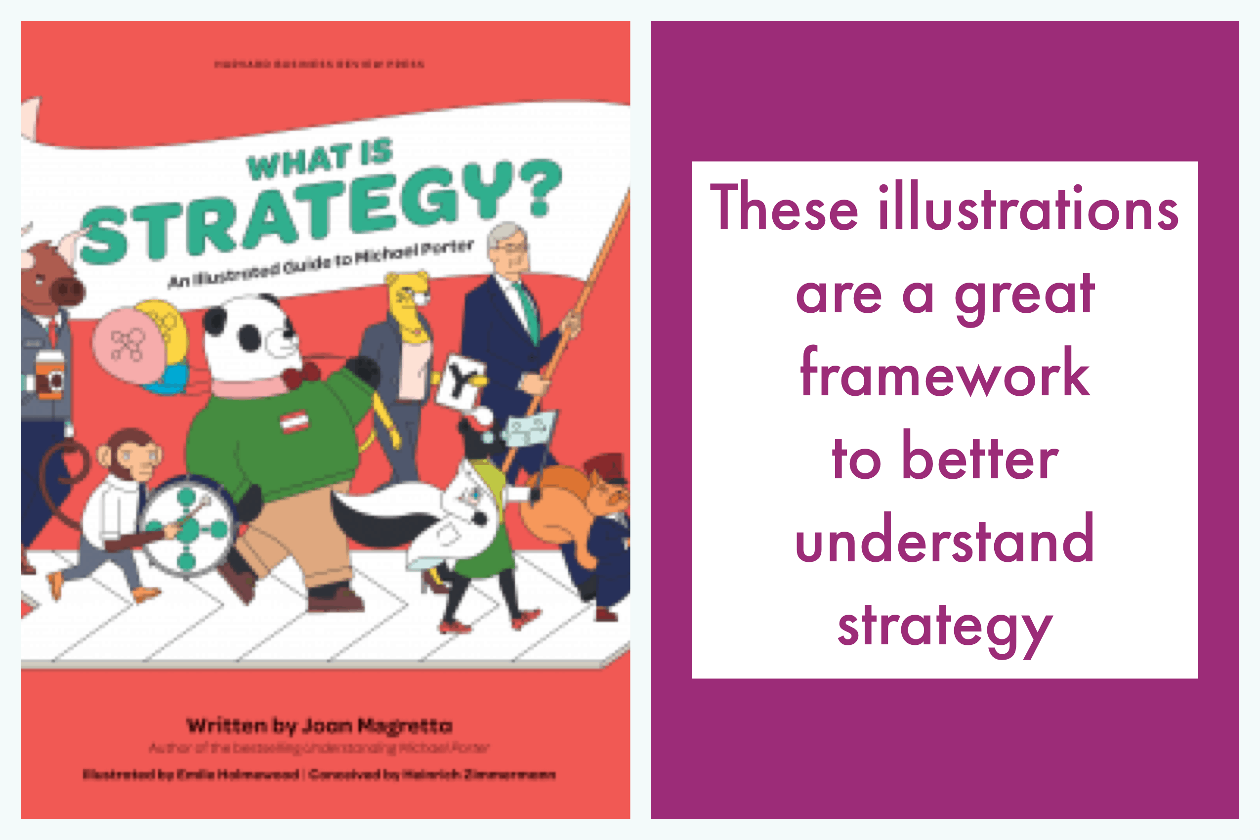 Book Review: What is Strategy? by Joan Magretta